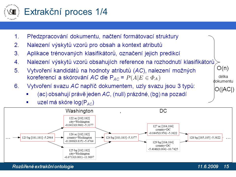 11.6.2009 Extrakce informací z webových stránek pomocí extrakčních ontologií 15 Extrakční proces 1/4 1.Předzpracování dokumentu, načtení formátovací struktury 2.Nalezení výskytů vzorů pro obsah a kontext atributů 3.Aplikace trénovaných klasifikátorů, označení jejich predikcí 4.Nalezení výskytů vzorů obsahujích reference na rozhodnutí klasifikátorů 5.Vytvoření kandidátů na hodnoty atributů (AC), nalezení možných koreferencí a skórování AC dle P AC = 6.Vytvoření svazu AC napříč dokumentem, uzly svazu jsou 3 typů:  (ac) obsahují právě jeden AC, (null) prázdné, (bg) na pozadí  uzel má skóre log(P AC ) Washington, DC...