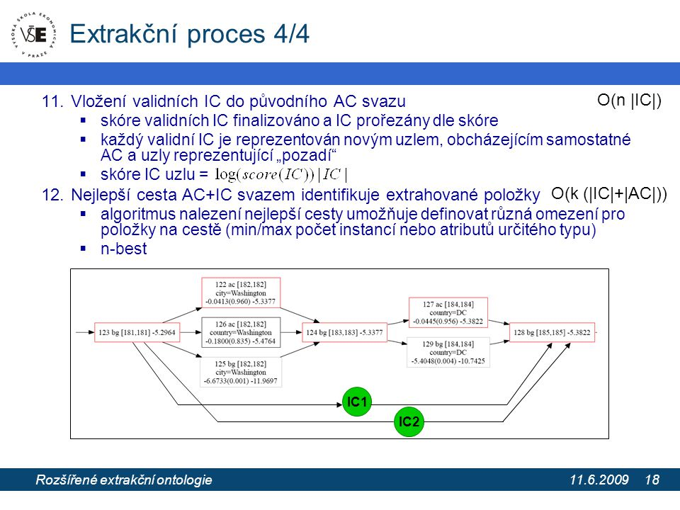 11.6.2009 Extrakce informací z webových stránek pomocí extrakčních ontologií 18 Extrakční proces 4/4 11.Vložení validních IC do původního AC svazu  s