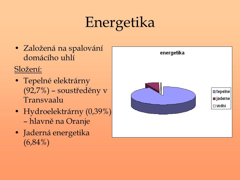 Energetika Založená na spalování domácího uhlí Složení: Tepelné elektrárny (92,7%) – soustředěny v Transvaalu Hydroelektrárny (0,39%) – hlavně na Oran