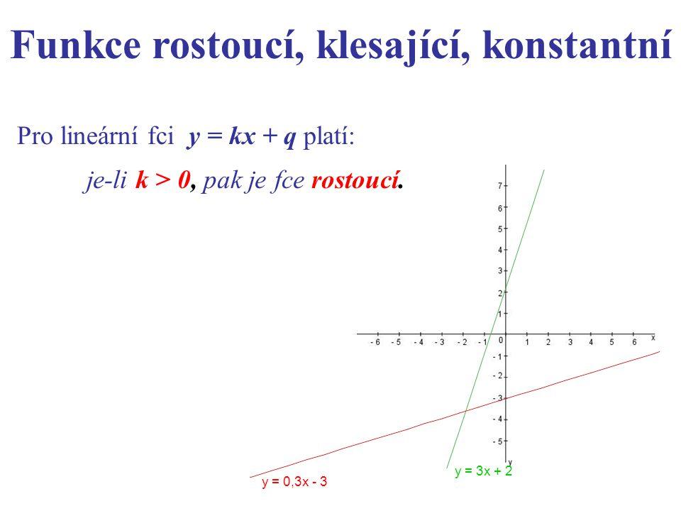 Pro lineární fci y = kx + q platí: je-li k > 0, pak je fce rostoucí. y = 3x + 2 y = 0,3x - 3 Funkce rostoucí, klesající, konstantní