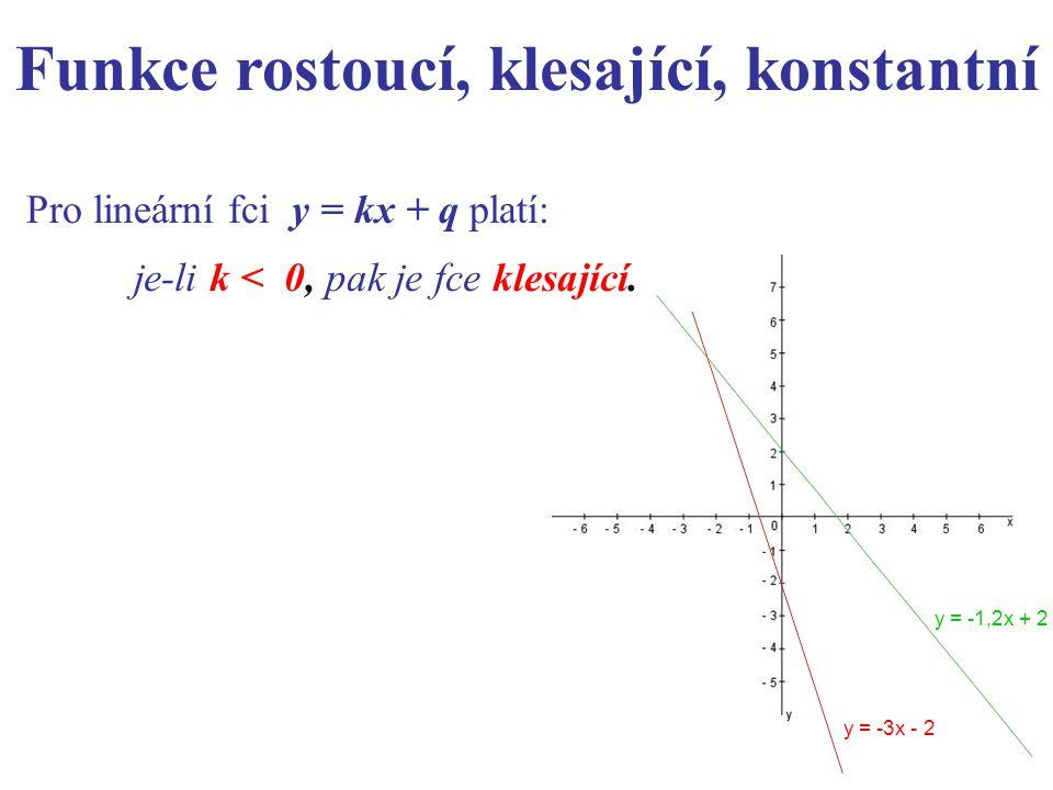 Pro lineární fci y = kx + q platí: je-li k < 0, pak je fce klesající. y = -1,2x + 2 y = -3x - 2 Funkce rostoucí, klesající, konstantní