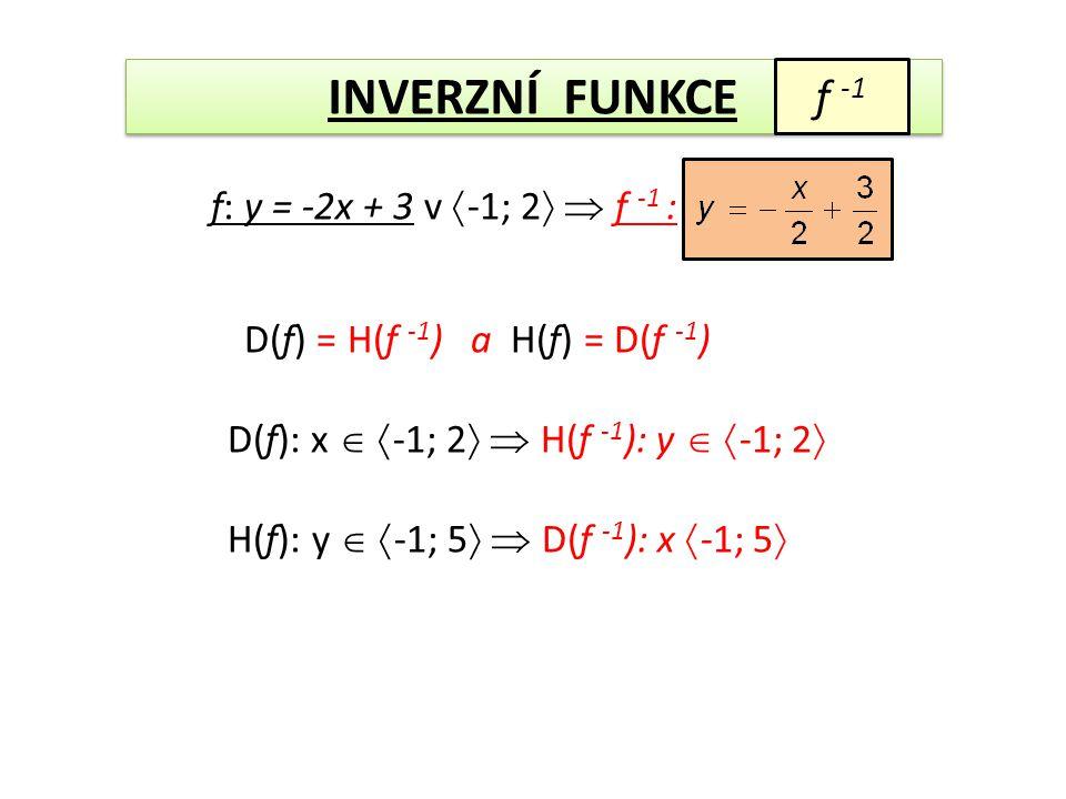 D(f): x   -1; 2   H(f -1 ): y   -1; 2  H(f): y   -1; 5   D(f -1 ): x  -1; 5  INVERZNÍ FUNKCE f -1 D(f) = H(f -1 ) a H(f) = D(f -1 ) f: y = -2x + 3 v  -1; 2   f -1 :