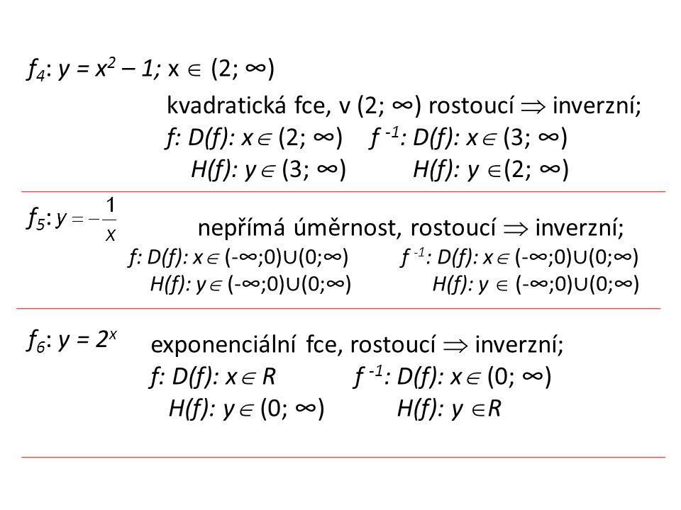 f 4 : y = x 2 – 1; x  (2; ∞) f 6 : y = 2 x f5:f5: kvadratická fce, v (2; ∞) rostoucí  inverzní; f: D(f): x  (2; ∞) f -1 : D(f): x  (3; ∞) H(f): y  (3; ∞) H(f): y  (2; ∞) nepřímá úměrnost, rostoucí  inverzní; f: D(f): x  (-∞;0) ∪ (0;∞) f -1 : D(f): x  (-∞;0) ∪ (0;∞) H(f): y  (-∞;0) ∪ (0;∞) H(f): y  (-∞;0) ∪ (0;∞) exponenciální fce, rostoucí  inverzní; f: D(f): x  Rf -1 : D(f): x  (0; ∞) H(f): y  (0; ∞) H(f): y  R
