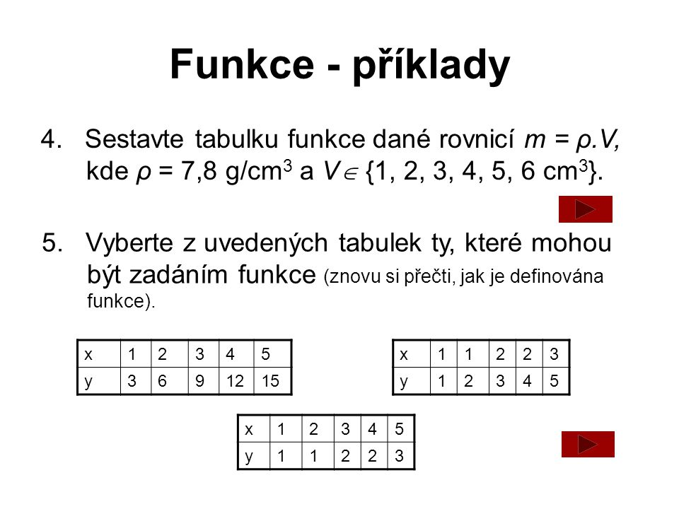 Funkce - příklady 4. Sestavte tabulku funkce dané rovnicí m = ρ.V, kde ρ = 7,8 g/cm 3 a V  {1, 2, 3, 4, 5, 6 cm 3 }. 5. Vyberte z uvedených tabulek t