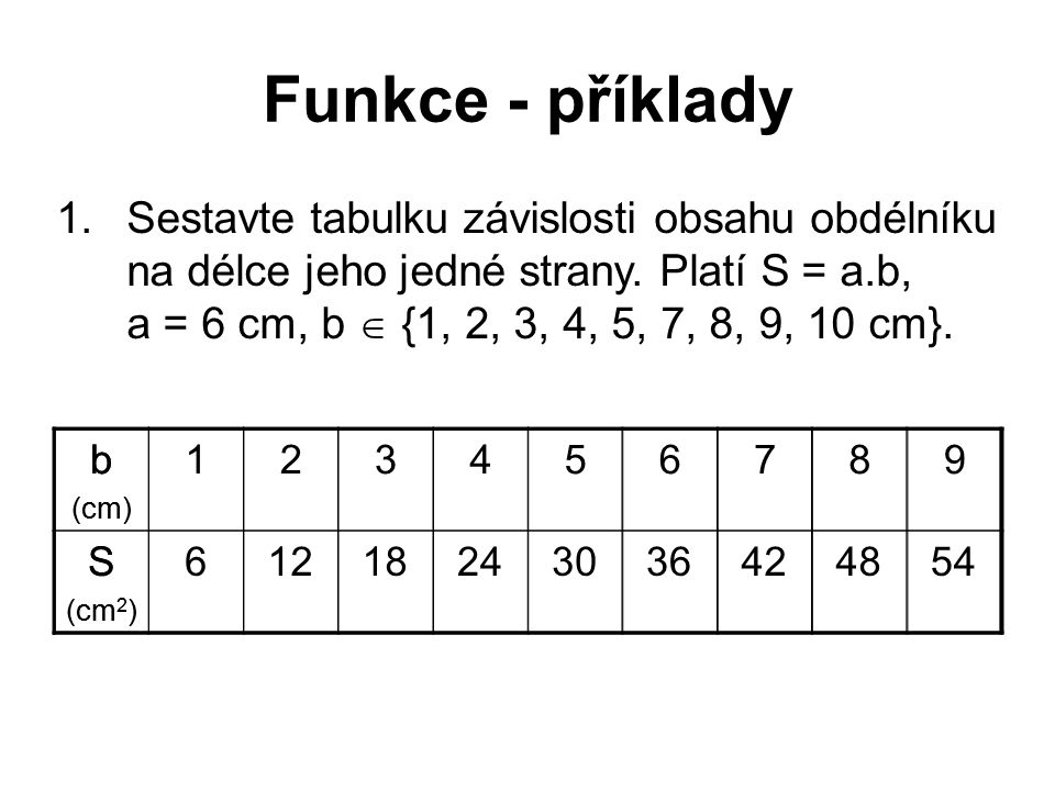 Funkce - příklady 1.Sestavte tabulku závislosti obsahu obdélníku na délce jeho jedné strany. Platí S = a.b, a = 6 cm, b  {1, 2, 3, 4, 5, 7, 8, 9, 10