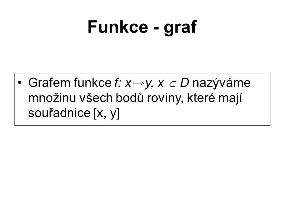 Funkce - graf Grafem funkce f: x y, x  D nazýváme množinu všech bodů roviny, které mají souřadnice [x, y]