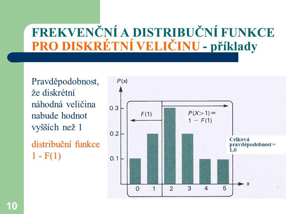 10 FREKVENČNÍ A DISTRIBUČNÍ FUNKCE PRO DISKRÉTNÍ VELIČINU - příklady Pravděpodobnost, že diskrétní náhodná veličina nabude hodnot vyšších než 1 distri