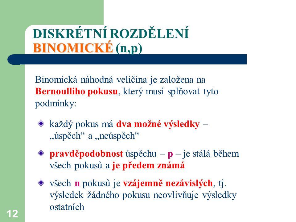 12 BINOMICKÉ DISKRÉTNÍ ROZDĚLENÍ BINOMICKÉ (n,p) Binomická náhodná veličina je založena na Bernoulliho pokusu, který musí splňovat tyto podmínky: každ