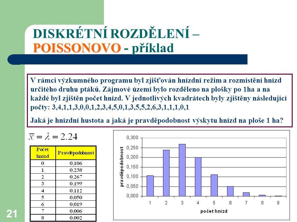 21 POISSONOVO DISKRÉTNÍ ROZDĚLENÍ – POISSONOVO - příklad V rámci výzkumného programu byl zjišťován hnízdní režim a rozmístění hnízd určitého druhu ptá
