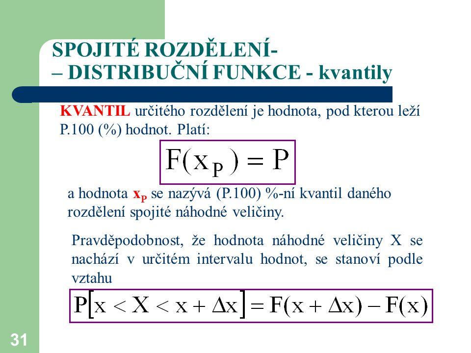 31 SPOJITÉ ROZDĚLENÍ- – DISTRIBUČNÍ FUNKCE - kvantily KVANTIL určitého rozdělení je hodnota, pod kterou leží P.100 (%) hodnot. Platí: a hodnota x P se