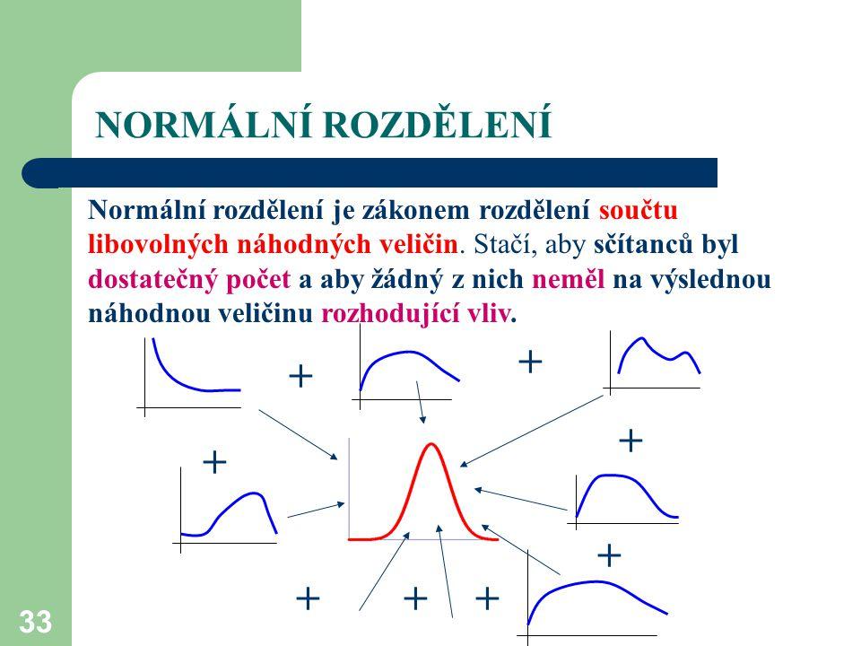 33 NORMÁLNÍ ROZDĚLENÍ Normální rozdělení je zákonem rozdělení součtu libovolných náhodných veličin. Stačí, aby sčítanců byl dostatečný počet a aby žád