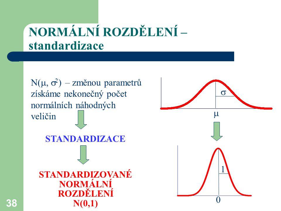 38 NORMÁLNÍ ROZDĚLENÍ – standardizace N( ,  2 ) – změnou parametrů získáme nekonečný počet normálních náhodných veličin STANDARDIZACE   STANDARDIZ