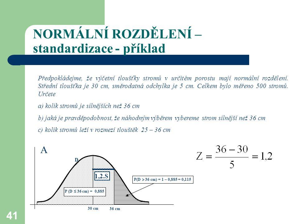 41 NORMÁLNÍ ROZDĚLENÍ – standardizace - příklad D 36 cm P (D  36 cm) = 0,885 P(D  36 cm) = 1 – 0,885 = 0,115 30 cm Předpokládejme, že výčetní tloušť