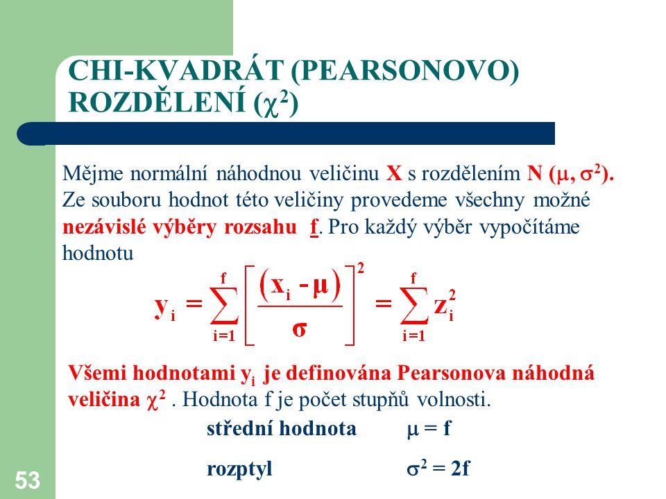 53 CHI-KVADRÁT (PEARSONOVO) ROZDĚLENÍ (  2 ) Mějme normální náhodnou veličinu X s rozdělením N ( ,  2 ). Ze souboru hodnot této veličiny provedeme