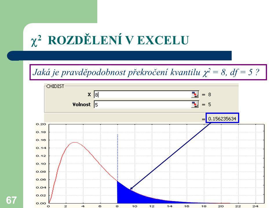 67  2 ROZDĚLENÍ V EXCELU Jaká je pravděpodobnost překročení kvantilu  2 = 8, df = 5 ?