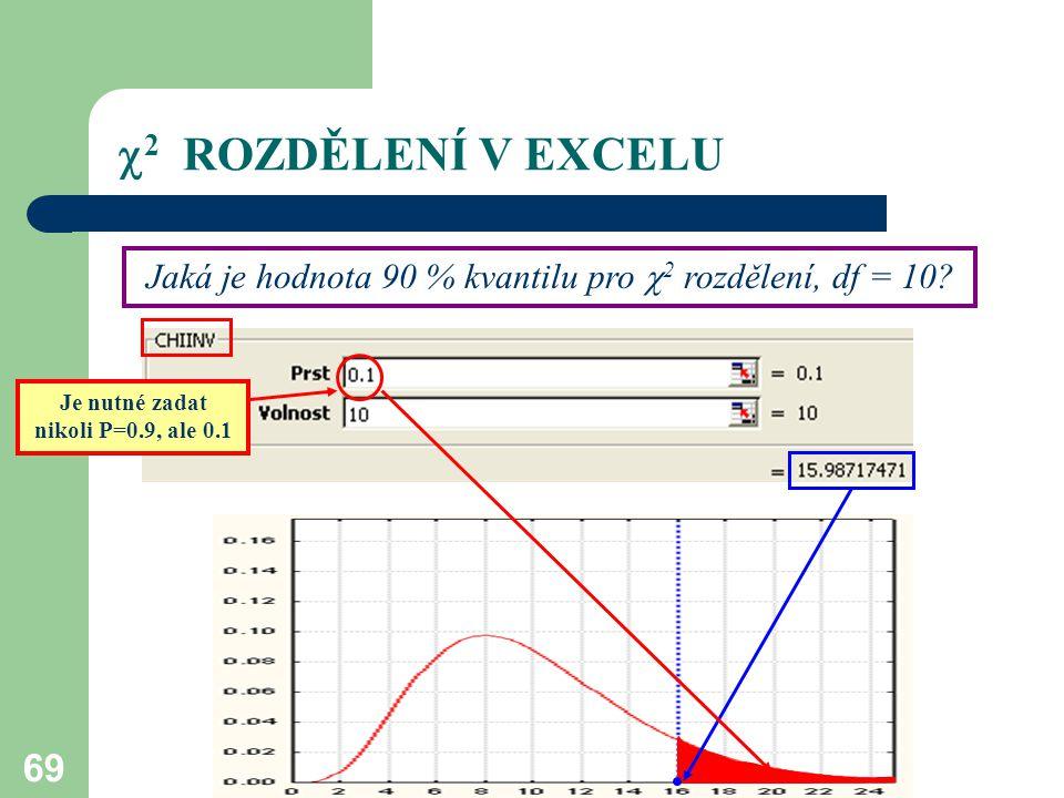 69  2 ROZDĚLENÍ V EXCELU Jaká je hodnota 90 % kvantilu pro  2 rozdělení, df = 10? Je nutné zadat nikoli P=0.9, ale 0.1