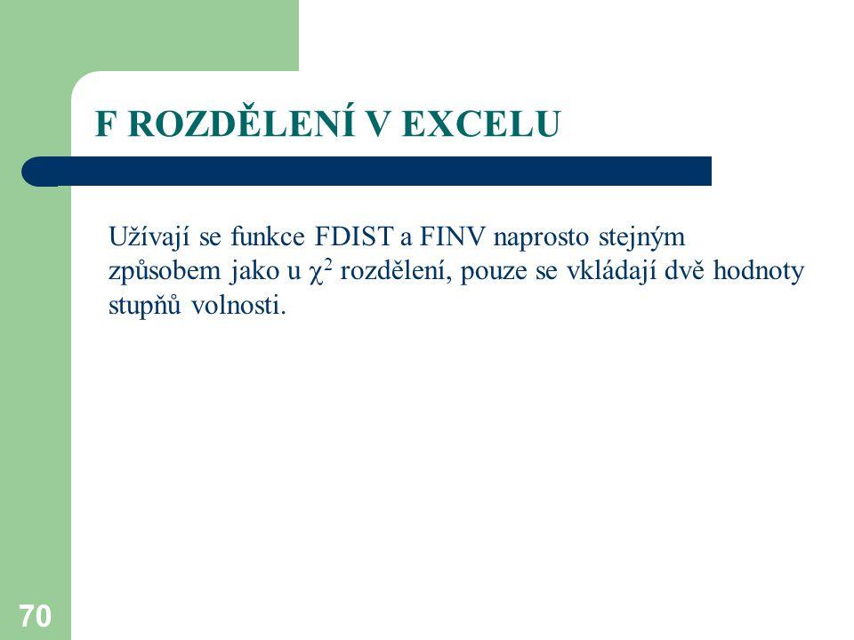 70 F ROZDĚLENÍ V EXCELU Užívají se funkce FDIST a FINV naprosto stejným způsobem jako u  2 rozdělení, pouze se vkládají dvě hodnoty stupňů volnosti.