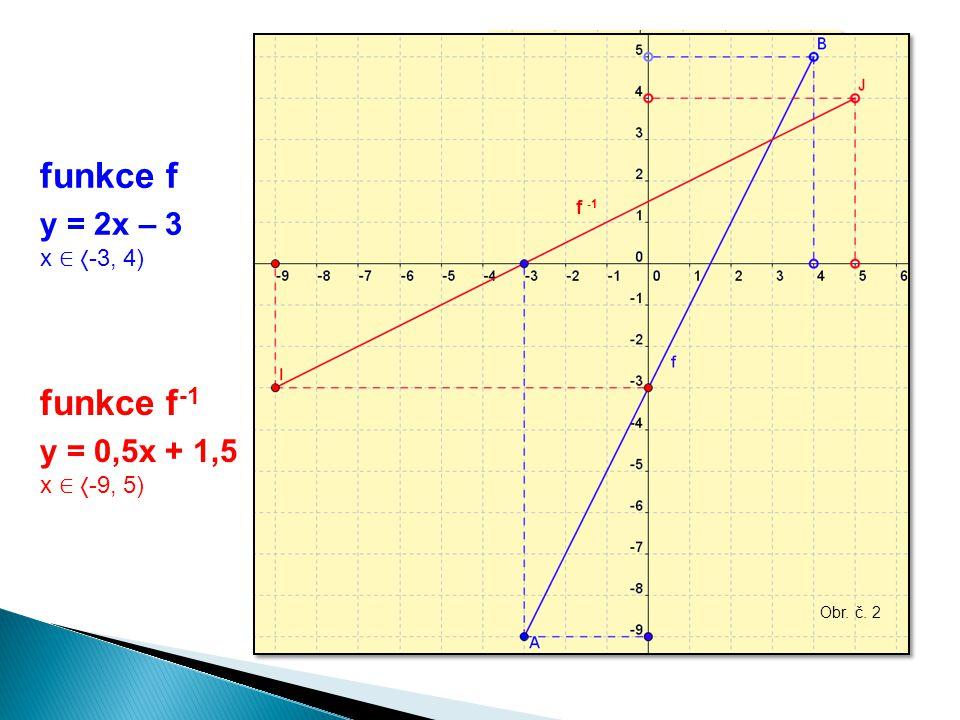 Obr. č. 1 funkce f y = 2x – 3 x ∈  -3, 4) funkce f -1 y = 0,5x + 1,5 x ∈  -9, 5) Obr. č. 2 f -1