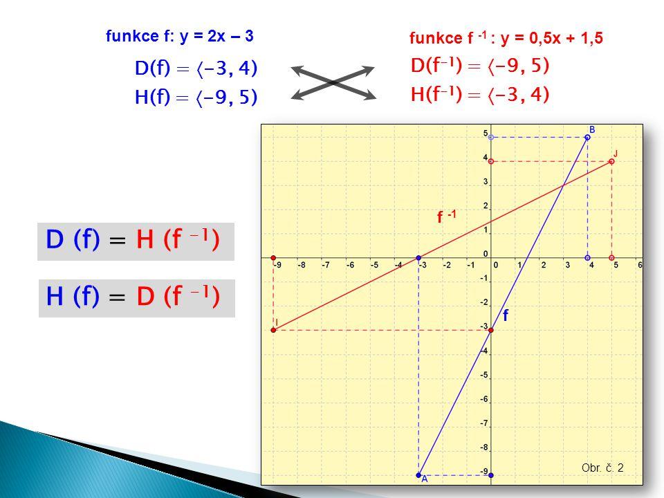 D(f) =  -3, 4) H(f) =  -9, 5) D(f -1 ) =  -9, 5) H(f -1 ) =  -3, 4) Obr. č. 2 f -1 f D (f) = H (f -1 ) H (f) = D (f -1 ) funkce f: y = 2x – 3 funk