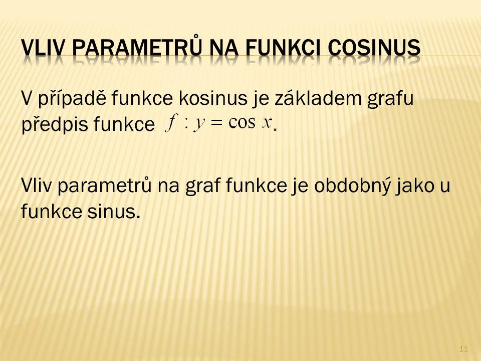 V případě funkce kosinus je základem grafu předpis funkce.