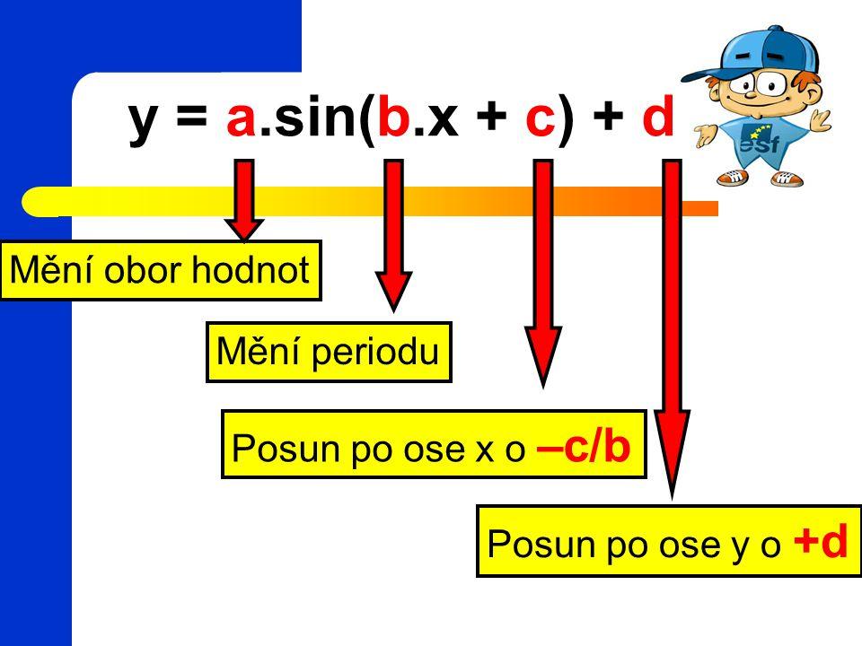 y = a.sin(b.x + c) + d Mění obor hodnot Mění periodu Posun po ose x o –c/b Posun po ose y o +d