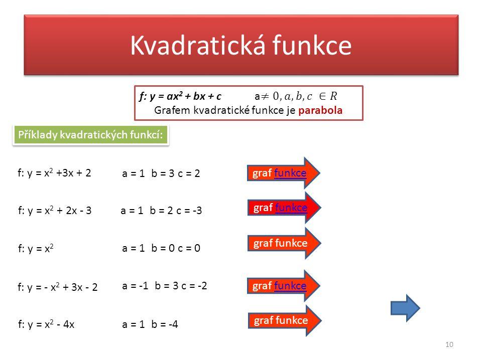 Kvadratická funkce 10 Příklady kvadratických funkcí: f: y = x 2 +3x + 2 a = 1 b = 3 c = 2 f: y = x 2 + 2x - 3a = 1 b = 2 c = -3 f: y = x 2 f: y = - x 2 + 3x - 2 a = 1 b = 0 c = 0 a = -1 b = 3 c = -2 f: y = x 2 - 4xa = 1 b = -4 graf funkcefunkce graf funkce funkce graf funkcefunkce graf funkce