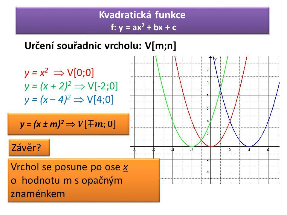 Určení souřadnic vrcholu: V[m;n] y = x 2  V[0;0] y = (x + 2) 2  V[-2;0] y = (x – 4) 2  V[4;0] Vrchol se posune po ose x o hodnotu m s opačným znaménkem Vrchol se posune po ose x o hodnotu m s opačným znaménkem Kvadratická funkce f: y = ax 2 + bx + c Kvadratická funkce f: y = ax 2 + bx + c Závěr?