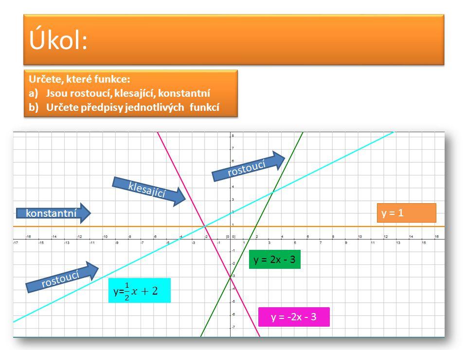 Úkol: 9 Určete, které funkce: a)Jsou rostoucí, klesající, konstantní b)Určete předpisy jednotlivých funkcí Určete, které funkce: a)Jsou rostoucí, klesající, konstantní b)Určete předpisy jednotlivých funkcí rostoucí klesající konstantní y = 1 y = -2x - 3 y = 2x - 3