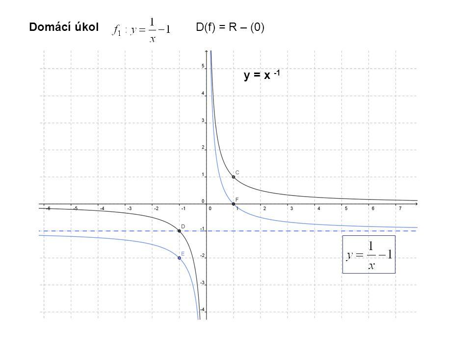 Domácí úkol y = x -1 D(f) = R – (0)