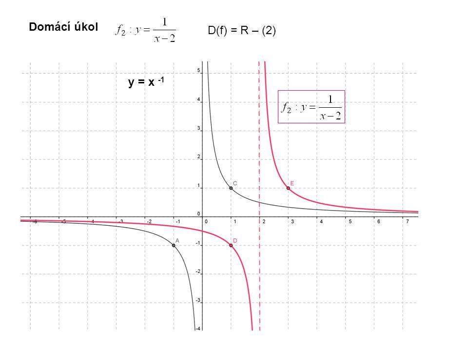 Domácí úkol y = x -1 D(f) = R – (2)