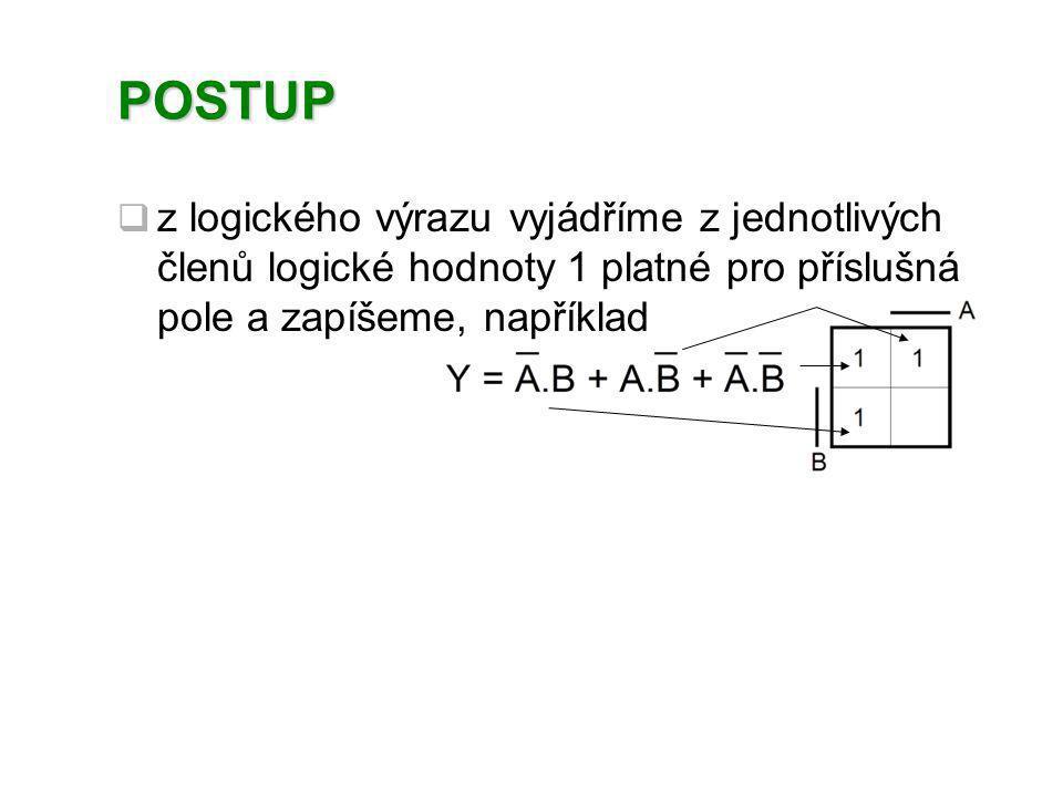 POSTUP  z logického výrazu vyjádříme z jednotlivých členů logické hodnoty 1 platné pro příslušná pole a zapíšeme, například