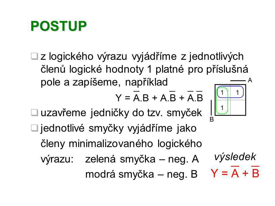 POSTUP  z logického výrazu vyjádříme z jednotlivých členů logické hodnoty 1 platné pro příslušná pole a zapíšeme, například  uzavřeme jedničky do tz