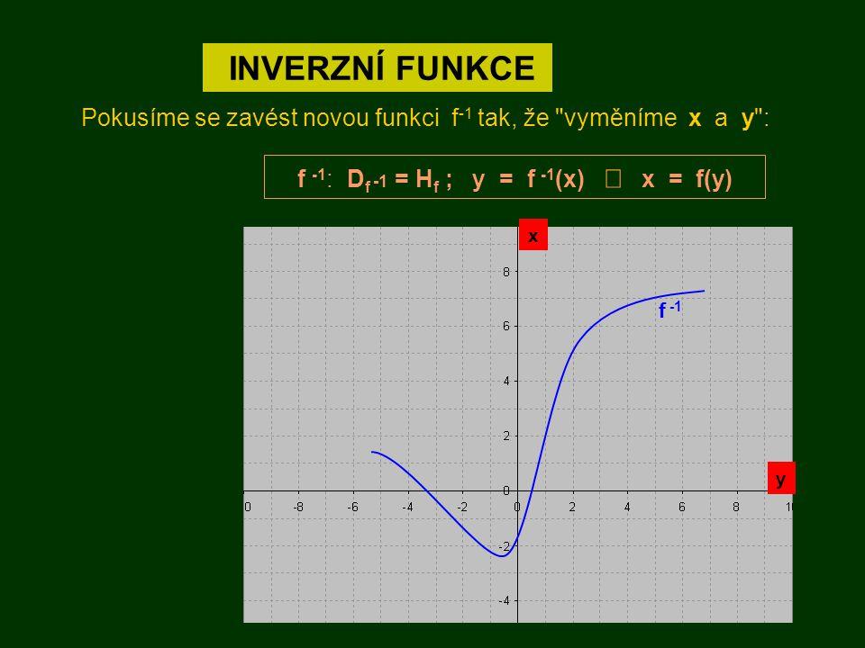 x y INVERZNÍ FUNKCE f -1 f -1 : D f -1 = H f ; y = f -1 (x)  x = f(y) Pokusíme se zavést novou funkci f -1 tak, že
