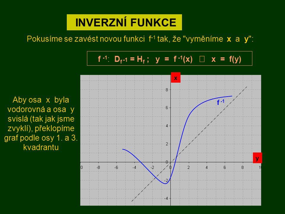 Aby osa x byla vodorovná a osa y svislá (tak jak jsme zvyklí), překlopíme graf podle osy 1. a 3. kvadrantu x y INVERZNÍ FUNKCE f -1 f -1 : D f -1 = H