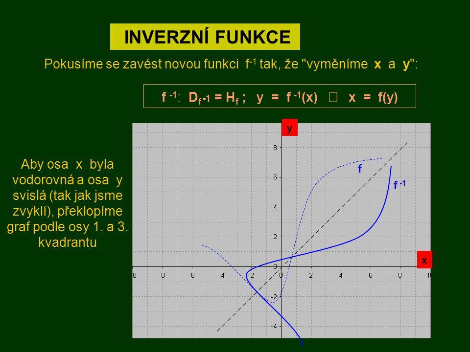 y x INVERZNÍ FUNKCE f f -1 Aby osa x byla vodorovná a osa y svislá (tak jak jsme zvyklí), překlopíme graf podle osy 1. a 3. kvadrantu f -1 : D f -1 =