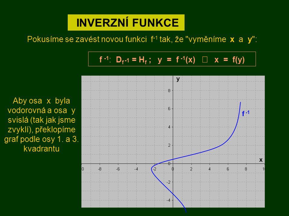 y x INVERZNÍ FUNKCE f -1 Aby osa x byla vodorovná a osa y svislá (tak jak jsme zvyklí), překlopíme graf podle osy 1. a 3. kvadrantu f -1 : D f -1 = H