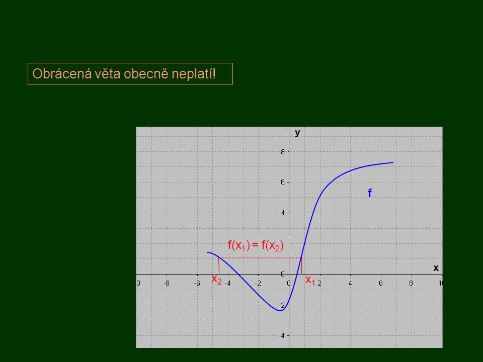 y x INVERZNÍ FUNKCE f -1 Aby osa x byla vodorovná a osa y svislá (tak jak jsme zvyklí), překlopíme graf podle osy 1.