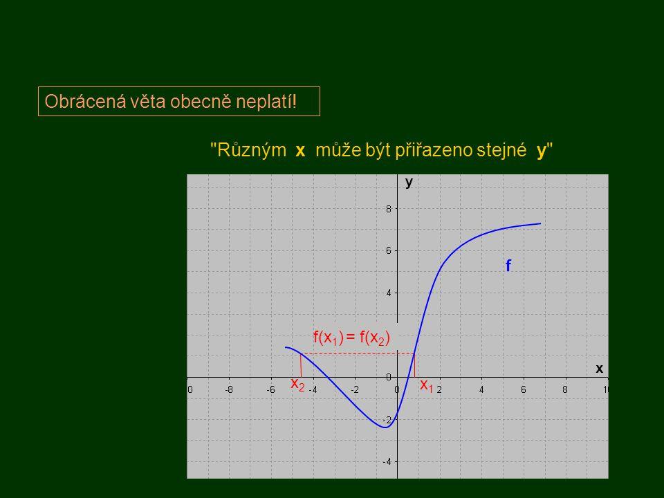 Funkce, která tuto podmínku splňuje, se nazývá prostá : f x1x1 f(x 1 ) x2x2 f(x 2 ) y x Pro každé x 1,x 2  D f platí: x 1  x 2  f(x 1 )  f(x 2 )