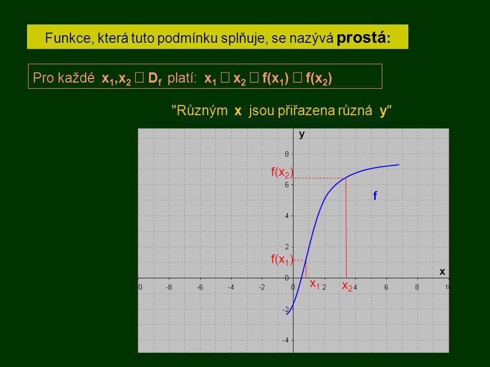 f y x INVERZNÍ FUNKCE f -1 : D f -1 = H f ; y = f -1 (x)  x = f(y) Aby f -1 byla funkce, musí f být funkce prostá !