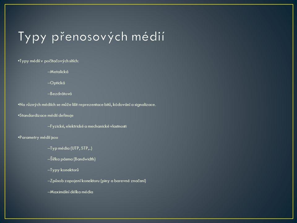 Typy médií v počítačových sítích: –Metalická –Optická –Bezdrátová Na různých médiích se může lišit reprezentace bitů, kódování a signalizace. Standard