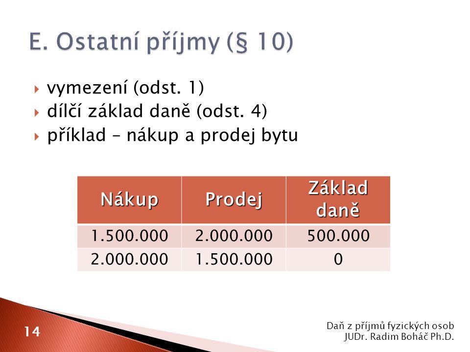  vymezení (odst. 1)  dílčí základ daně (odst. 4)  příklad – nákup a prodej bytu Daň z příjmů fyzických osob JUDr. Radim Boháč Ph.D. 14NákupProdej Z