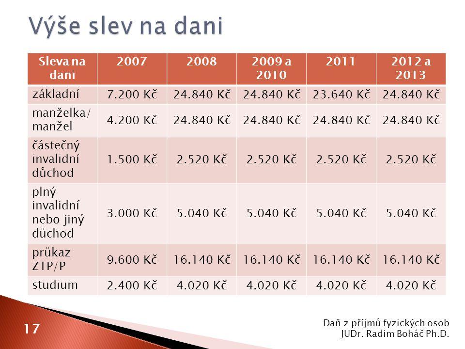 Daň z příjmů fyzických osob JUDr. Radim Boháč Ph.D. 17 Sleva na dani 200720082009 a 2010 20112012 a 2013 základní 7.200 Kč24.840 Kč 23.640 Kč24.840 Kč
