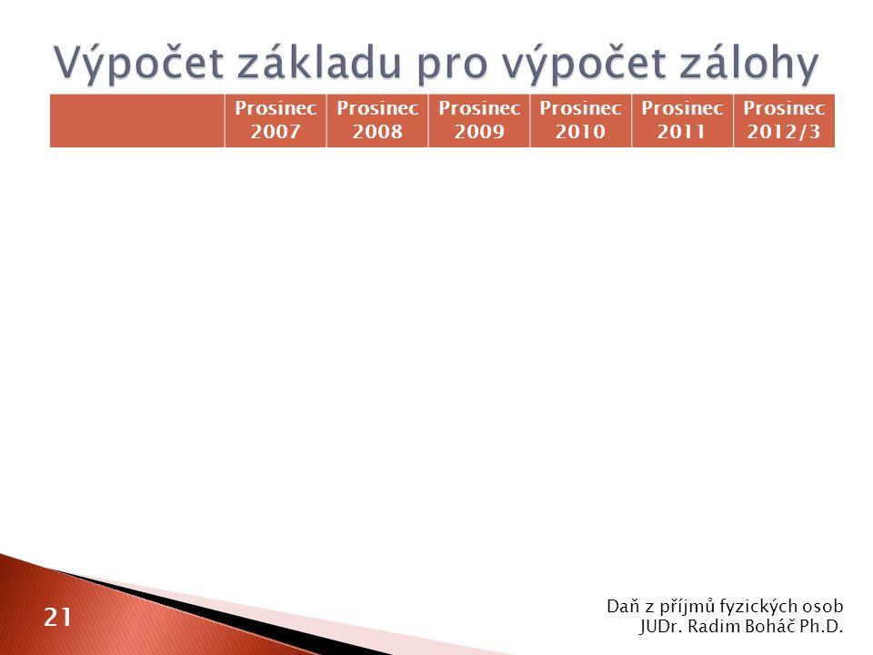 Prosinec 2007 Prosinec 2008 Prosinec 2009 Prosinec 2010 Prosinec 2011 Prosinec 2012/3 Daň z příjmů fyzických osob JUDr. Radim Boháč Ph.D. 21
