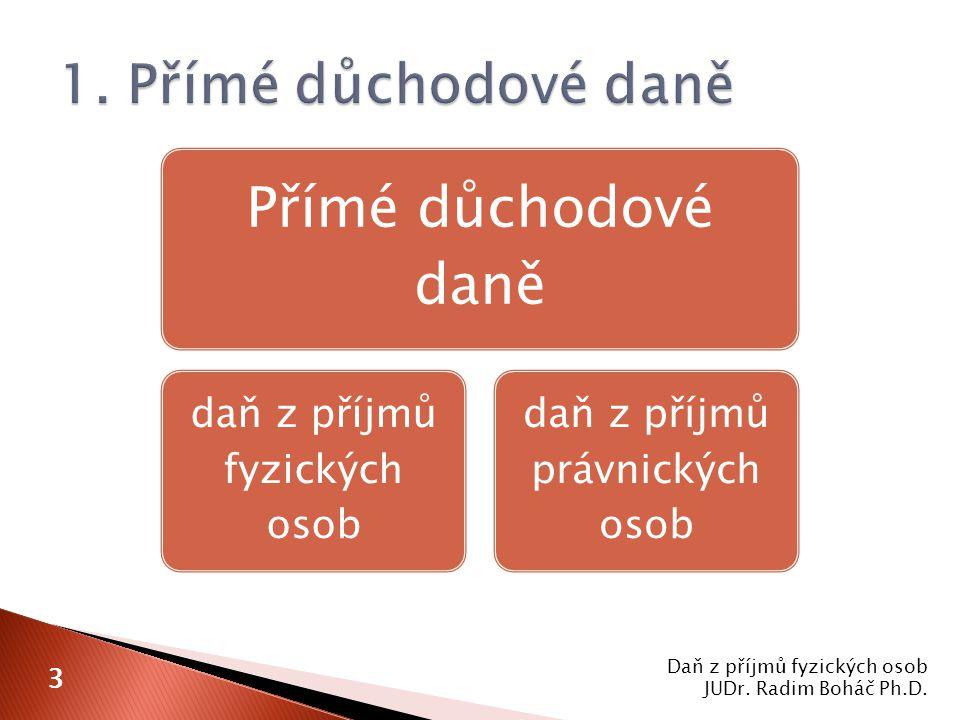 Daň z příjmů fyzických osob JUDr. Radim Boháč Ph.D.