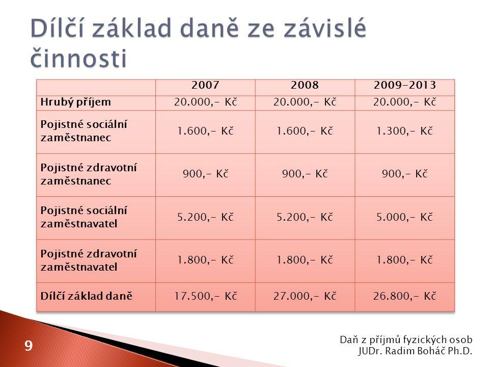 Daň z příjmů fyzických osob JUDr. Radim Boháč Ph.D. 9
