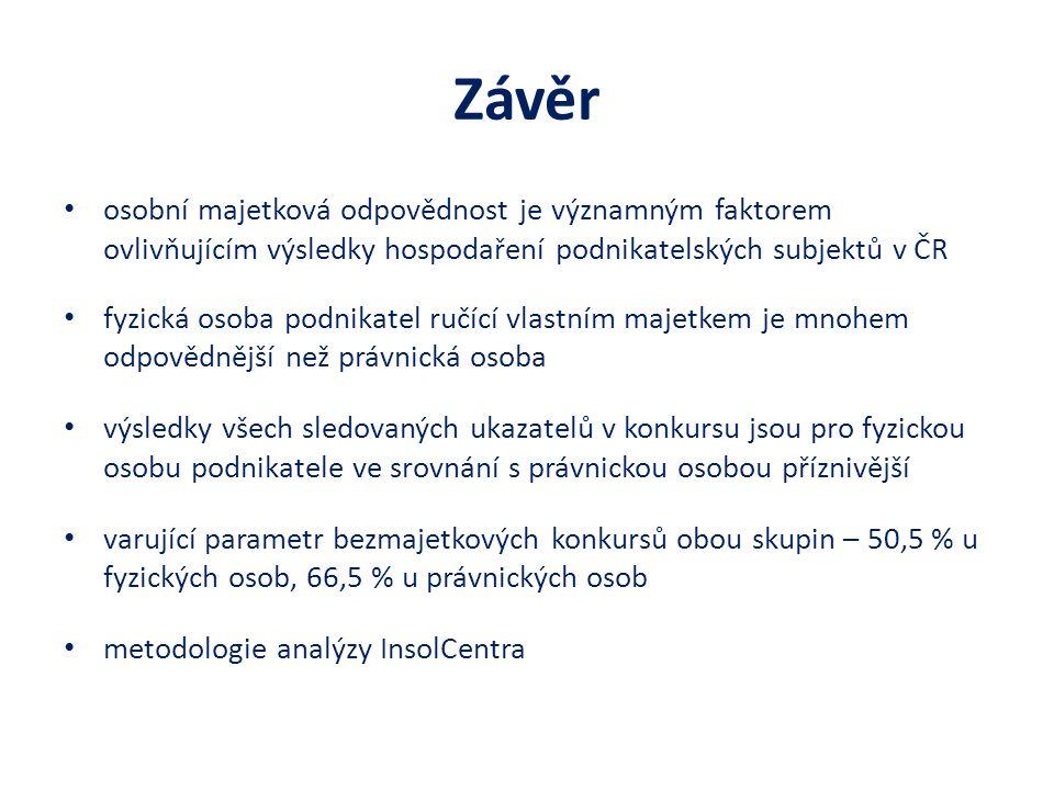 Závěr osobní majetková odpovědnost je významným faktorem ovlivňujícím výsledky hospodaření podnikatelských subjektů v ČR fyzická osoba podnikatel ručí