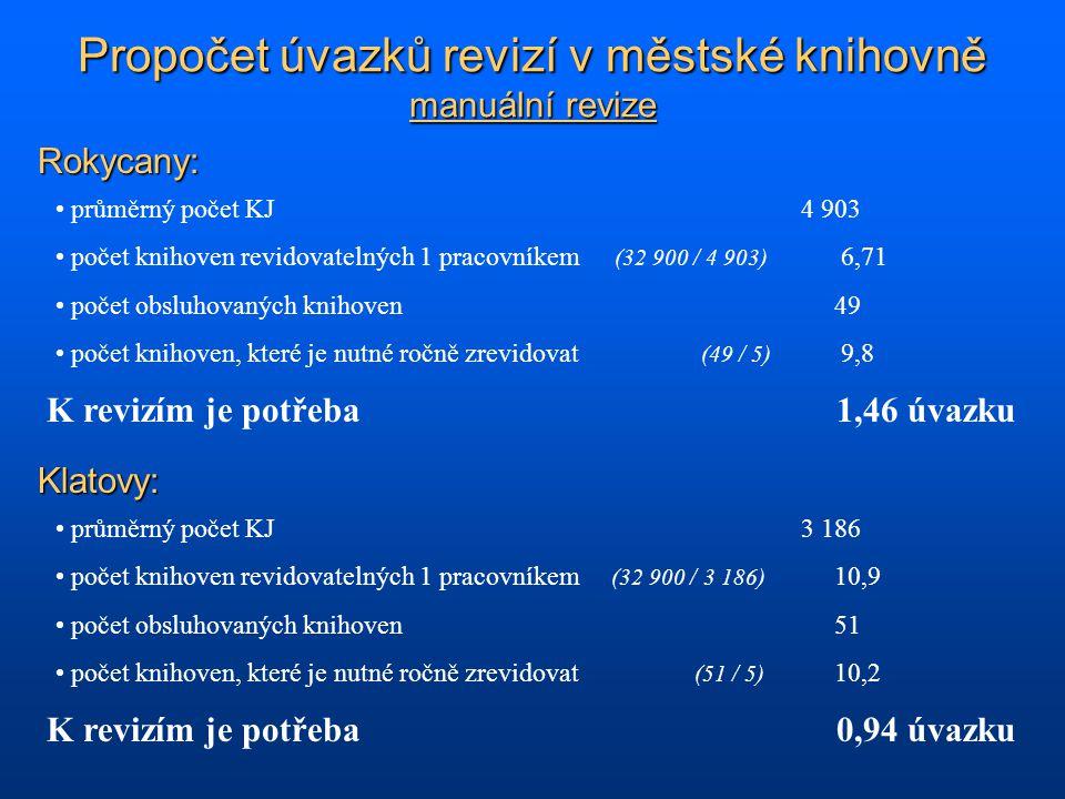 Propočet úvazků revizí v městské knihovně manuální revize Rokycany: Klatovy: průměrný počet KJ4 903 počet knihoven revidovatelných 1 pracovníkem (32 900 / 4 903) 6,71 počet obsluhovaných knihoven 49 počet knihoven, které je nutné ročně zrevidovat (49 / 5) 9,8 K revizím je potřeba 1,46 úvazku průměrný počet KJ3 186 počet knihoven revidovatelných 1 pracovníkem (32 900 / 3 186) 10,9 počet obsluhovaných knihoven 51 počet knihoven, které je nutné ročně zrevidovat (51 / 5) 10,2 K revizím je potřeba 0,94 úvazku