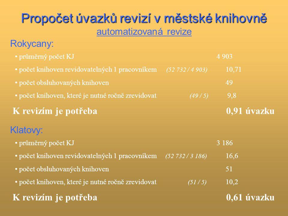 Rokycany: Klatovy: průměrný počet KJ4 903 počet knihoven revidovatelných 1 pracovníkem (52 732 / 4 903) 10,71 počet obsluhovaných knihoven 49 počet knihoven, které je nutné ročně zrevidovat (49 / 5) 9,8 K revizím je potřeba 0,91 úvazku průměrný počet KJ3 186 počet knihoven revidovatelných 1 pracovníkem (52 732 / 3 186) 16,6 počet obsluhovaných knihoven 51 počet knihoven, které je nutné ročně zrevidovat (51 / 5) 10,2 K revizím je potřeba 0,61 úvazku Propočet úvazků revizí v městské knihovně Propočet úvazků revizí v městské knihovně automatizovaná revize