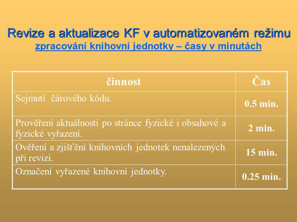 činnostČas Sejmutí čárového kódu. 0.5 min.