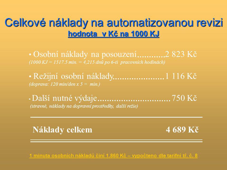 Osobní náklady na posouzení2 823 Kč (1000 KJ = 1517.5 min.
